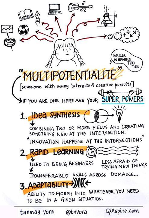 Multipotentialite_tvora